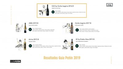 All Gorka Izagirre txakolis get more than 91 points in the Peñín Guide 2019