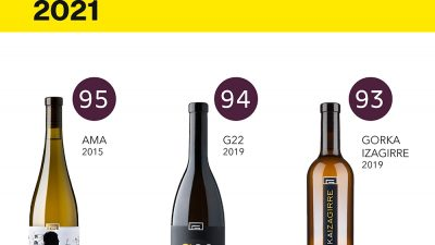 AMA, G22 and Gorka Izagirre: best rated txakoli in the Gourmets Wine Guide 2021